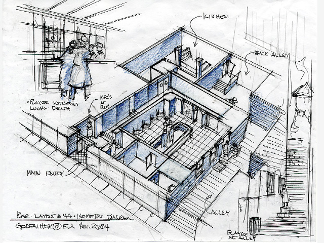 Bar - Layout and Mission Design